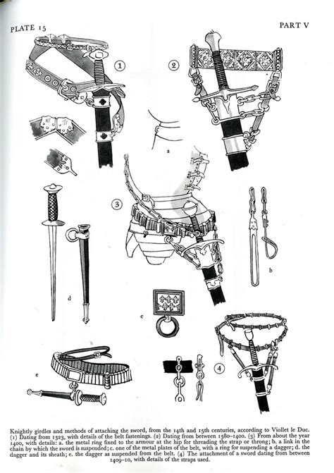 armor diagram 60 best armor diagram reference images on