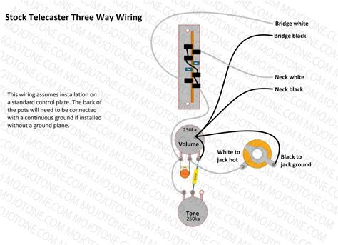 telecaster 3 way switch wiring diagram get free image