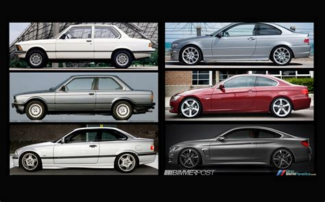 Evolution of the BMW 3 Series Coupe to 4 Series Coupe (E21