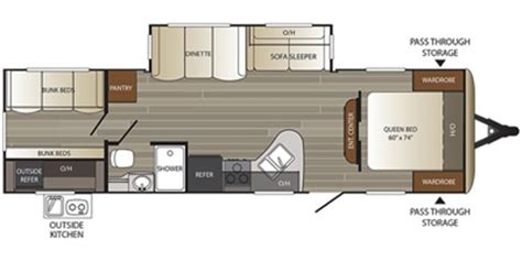 outback travel trailer floor plans 2017 keystone outback ultra lite 293ubh trailer reviews