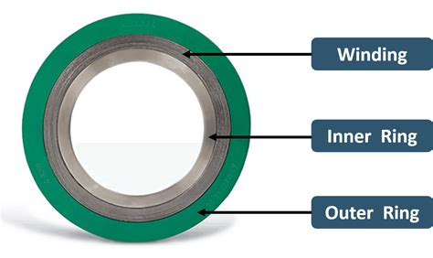 Gasket Spiral Wound learn about spiral wound gasket including dimensions and