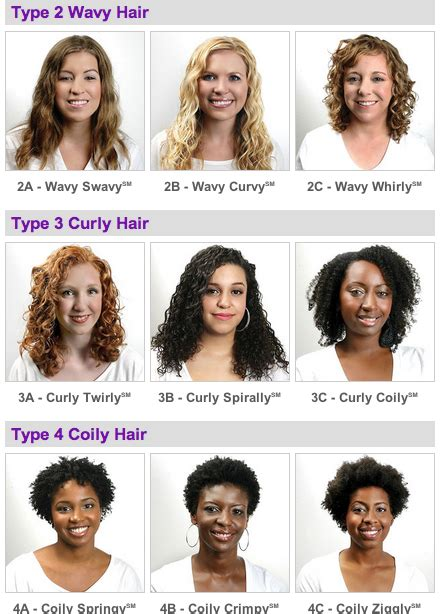 curl pattern messed up kinks and curls of two island girls what your type hair