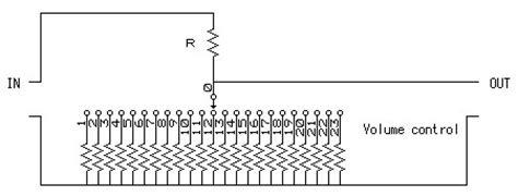 shunt resistor attenuator eligiendo un pre pasivo para set lificadores hifi chile