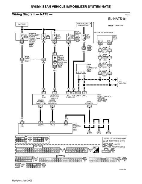 repair guides lock security system 2006