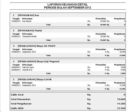 format laporan keuangan toko kue fitur dan laporan software toko software aplikasi toko