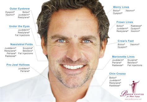 best facial treatment for men 7 best images of botox face diagram sheet blank mac face