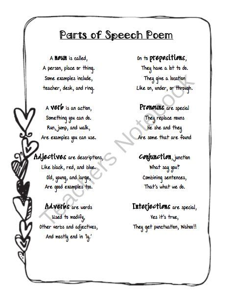 Diction Poem Essay by Parts Of Speech Poem From In Middle School On Teachersnotebook 1 Page Parts Of