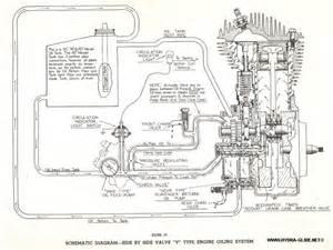 harley davidson system diagram harley free engine image for user manual