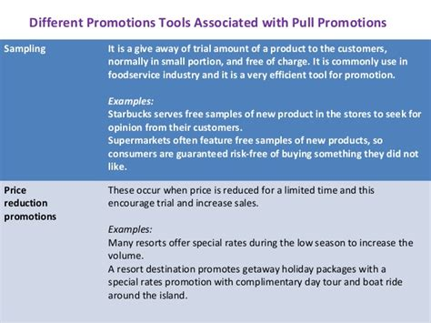 Advertising Personal Selling Coupons And Sweepstakes Are Forms Of - hospitality marketing ppt
