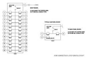 riser diagram building electrical riser diagram building get free