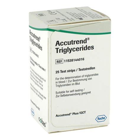 Diabetes Medikamente Roche Diagnostics Deutschland