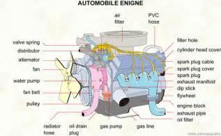 autoblog components of an automobile