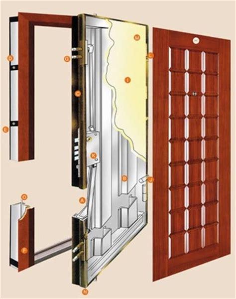 Reinforced Door by Door Frame Reinforced Door Frame