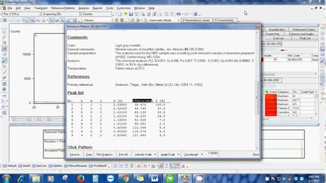 xrd analysis database xrd analysis and plot youtube