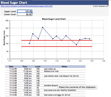 blood sugar chart template 10 excel templates to track your health and fitness