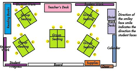classroom layout template the junior learner commitment to students and student