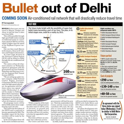 delhi to baraut train fast trains to ncr towns under rrts ncrhomes