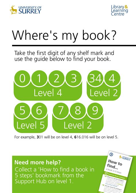 How To Find On Book How To Find A Book In The Library Library News