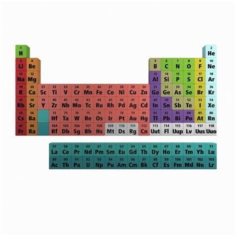 3d periodic table 3d periodic table elements