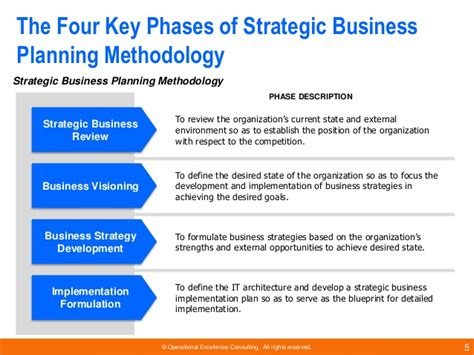 amazon com one strategy organization planning and decision strategic business planning methodology by operational
