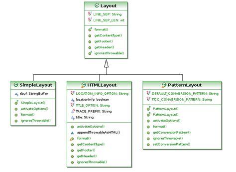 inheritance uml diagram inheritance diagram uml images