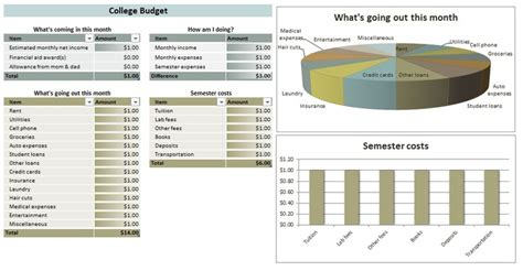 college student budget best 20 college student budget ideas on