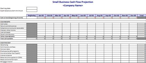 Cash Flow Projection Worksheet Resultinfos Flow Projection Template Excel