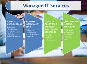Managed It Services It Managed Services Providers Gaining Ground In The Middle