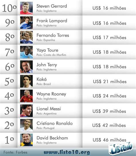 os 10 maiores salarios de jogadores do brasil 2016 os 10 jogadores de futebol mais bem pagos do mundo 2012