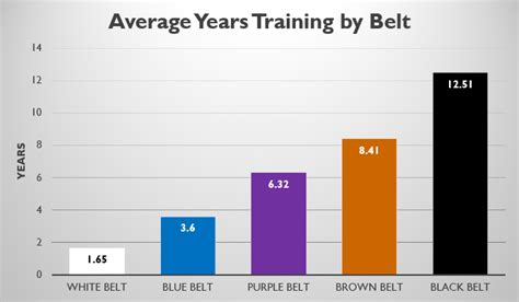 on average does it take 3 to 4 mnths for hair growth with biotin results bjj demographics bjj surveys com