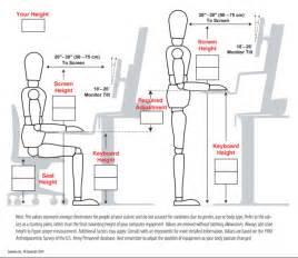 gallery for gt standing desk ergonomics diagram