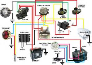 simple shovelhead wiring diagram for harley davidson simple motorcycle wire harness images