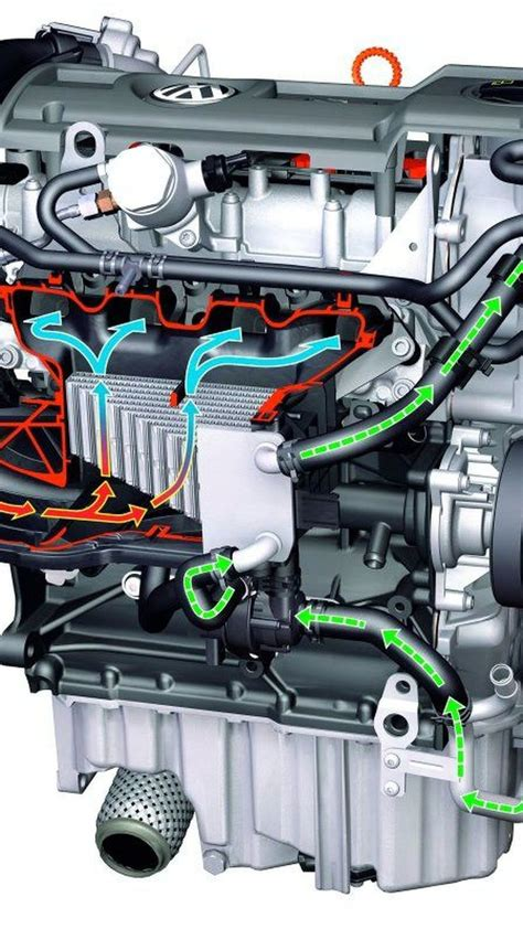Vw 1 Liter Auto Motor by Engine Of The Year 2010 Volkswagen 1 4 Liter Tsi Wins For