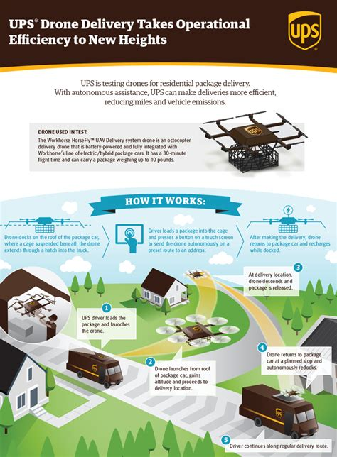 187 ups drone meets ups delivery truck