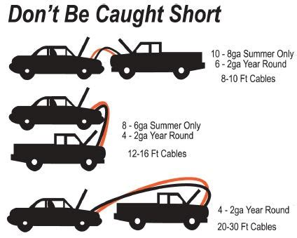 how to use jumper cables diagram jumper cables how to use diagram gallery how to guide