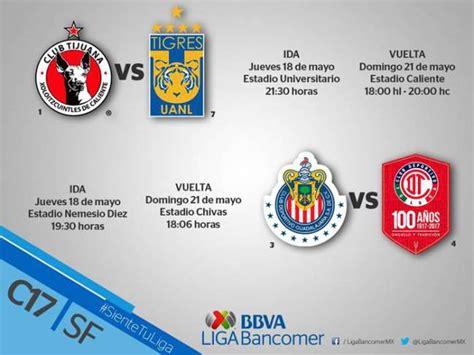 Calendario De Juegos Liga Mx Chivas Oficializa Liga Mx Horarios De Semifinales Clausura 2017