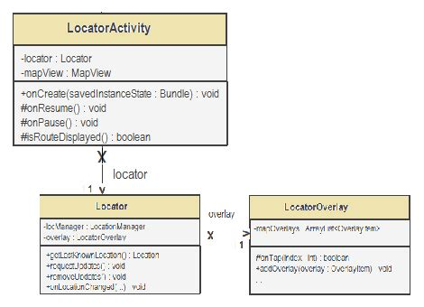 layout modification xml location android location with google maps part 4 blog t