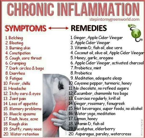 Chronic Inflammation Detox by 71 Best Images On Home Remedies