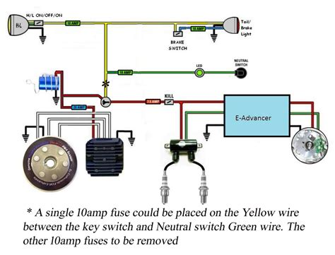 yamaha sr250 simplified wiring diagram on yamaha images
