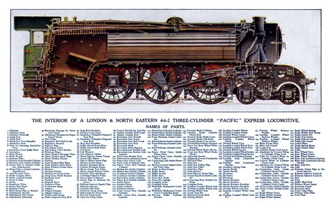 4 6 2 steam locomotive wiring diagrams wiring diagram