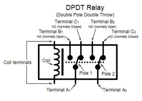 dpdt relay pole throw relay