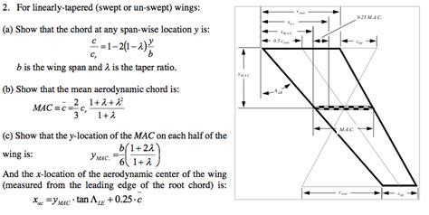 aerodynamic chord 2 for linearly tapered swept or un swept wings