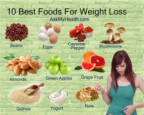 10 best foods 10 best foods for weight loss that you need