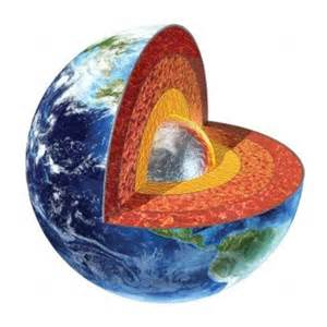 earth s bobbing mantle is moving ten times faster than