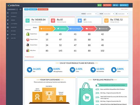 managing ui pattern collections dashboard orderhive by openxcell dribbble