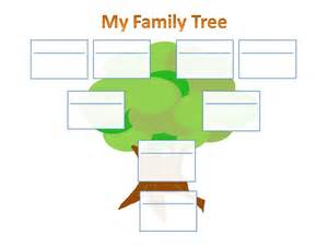 Single Parent Family Tree Template school project single parent family tree chart paul