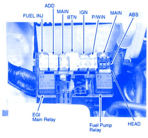 engine fuse box diagram new wiring diagram 2018