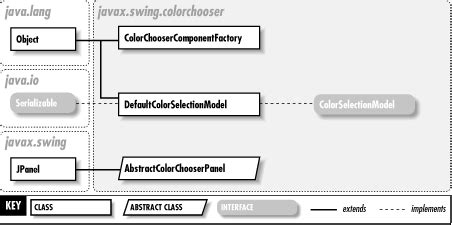 java swing package download the javax swing colorchooser package java foundation classes