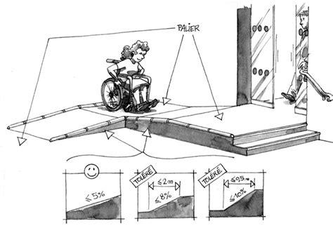Plan Incliné Pour Handicapé by Le Logement Pour Tous Big Participatif