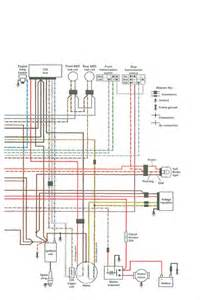 wiring diagram for 1998 polaris sportsman 500 get free image about wiring diagram